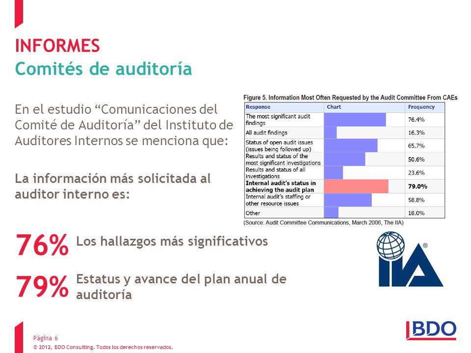 © 2012, BDO Consulting. Todos los derechos reservados. INFORMES Comités de auditoría En el estudio Comunicaciones del Comité de Auditoría del Institut