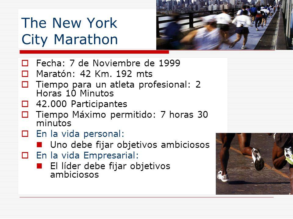 The New York City Marathon Fecha: 7 de Noviembre de 1999 Maratón: 42 Km. 192 mts Tiempo para un atleta profesional: 2 Horas 10 Minutos 42.000 Particip