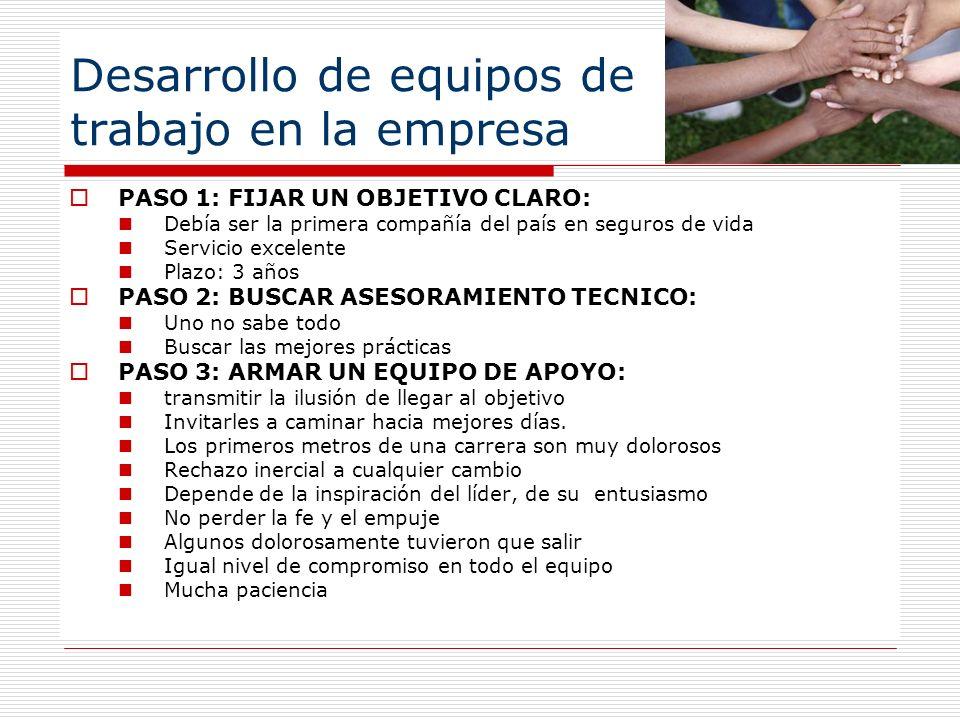 Desarrollo de equipos de trabajo en la empresa PASO 1: FIJAR UN OBJETIVO CLARO: Debía ser la primera compañía del país en seguros de vida Servicio exc