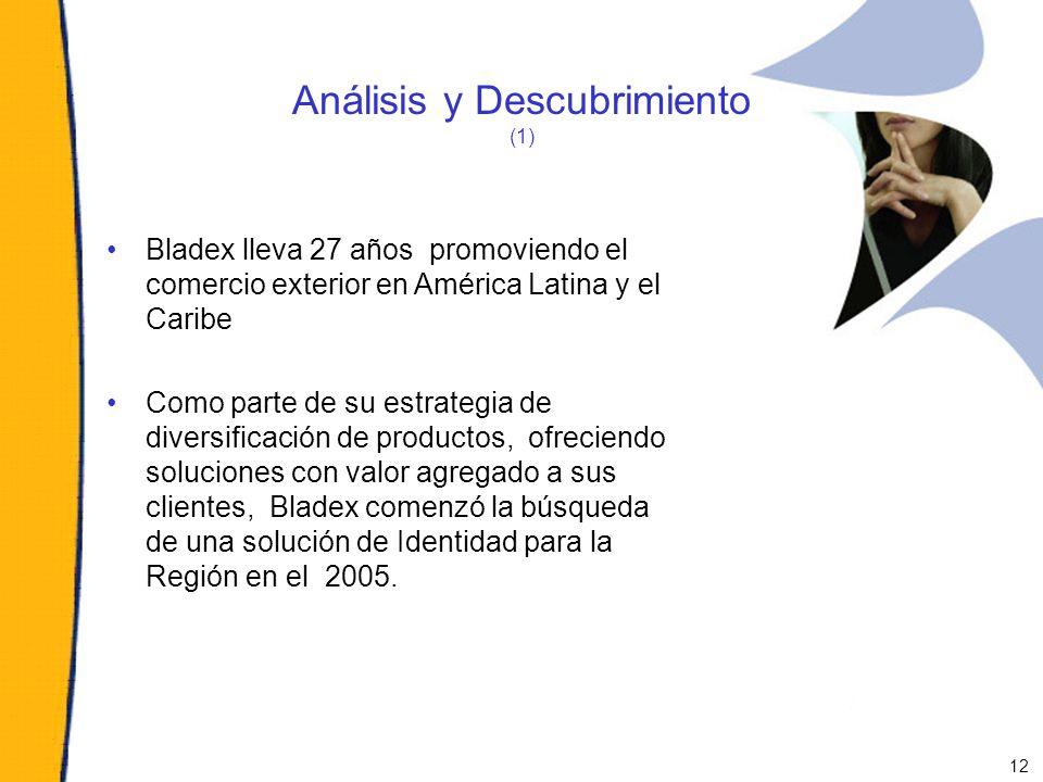 Análisis y Descubrimiento (1) Bladex lleva 27 años promoviendo el comercio exterior en América Latina y el Caribe Como parte de su estrategia de diver