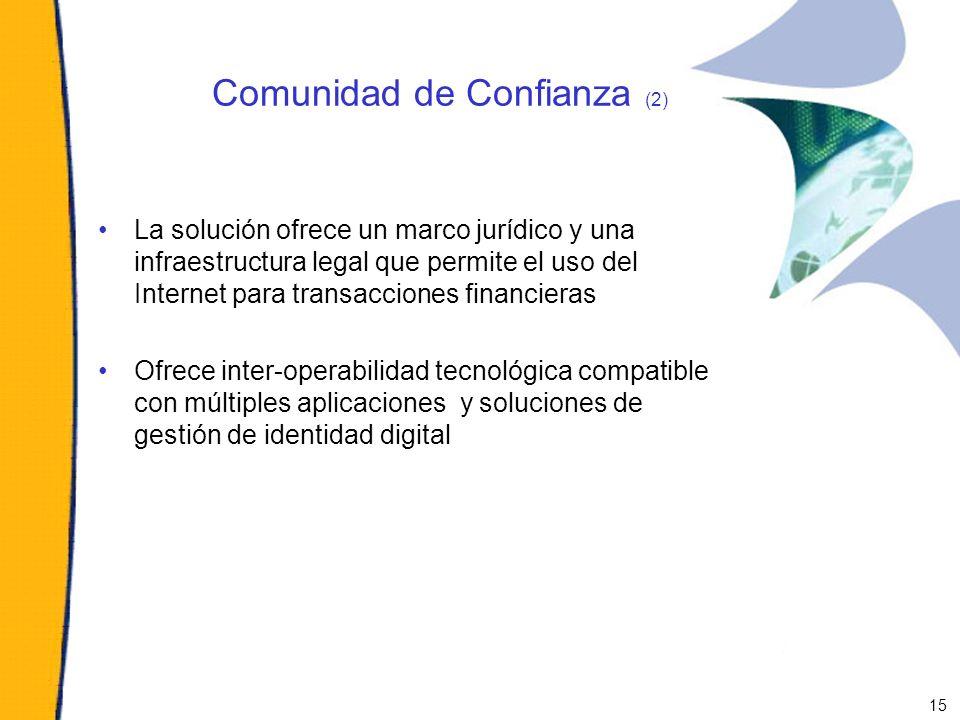 La solución ofrece un marco jurídico y una infraestructura legal que permite el uso del Internet para transacciones financieras Ofrece inter-operabili