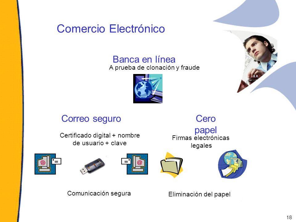 Comercio Electrónico Eliminación del papel Firmas electrónicas legales Cero papel Comunicación segura Certificado digital + nombre de usuario + clave