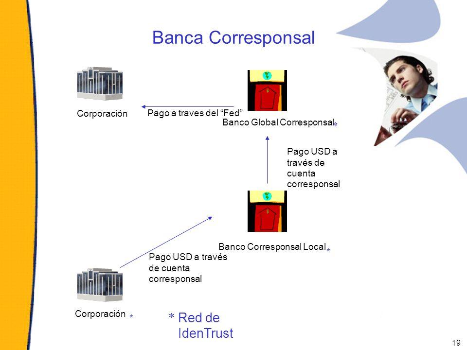 Banca Corresponsal * Red de IdenTrust Pago USD a través de cuenta corresponsal Pago a traves del Fed * * * Banco Global Corresponsal Banco Corresponsa