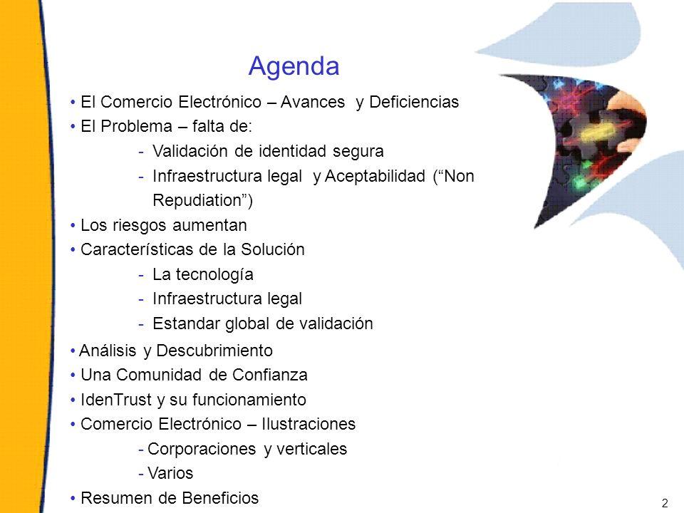 Agenda El Comercio Electrónico – Avances y Deficiencias El Problema – falta de: - Validación de identidad segura - Infraestructura legal y Aceptabilid