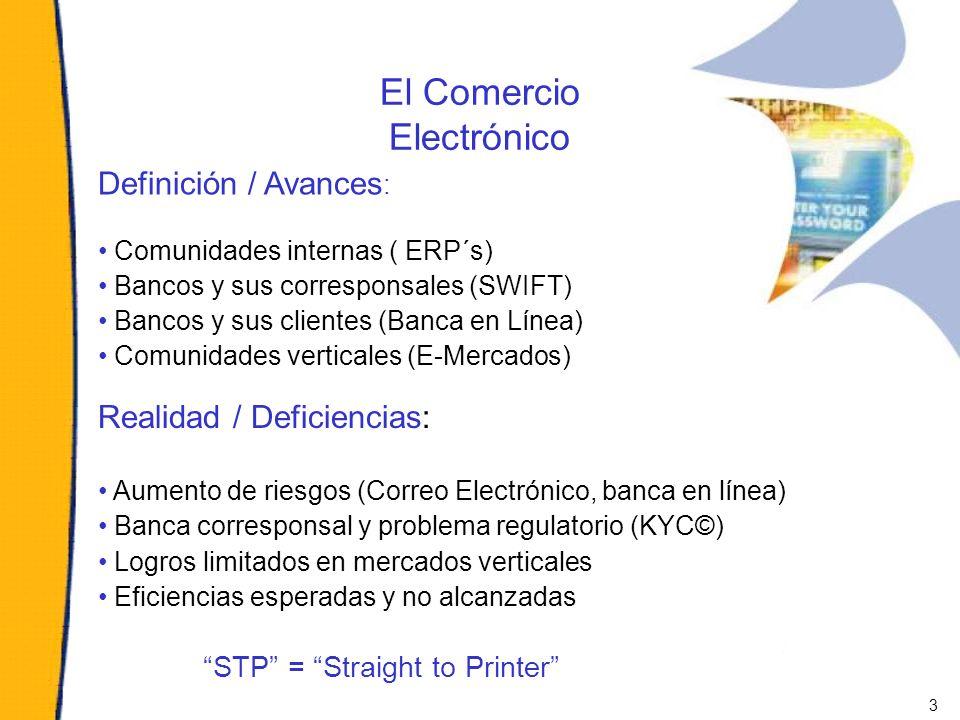 Comunidad de Confianza (1) IdenTrust® Inc.