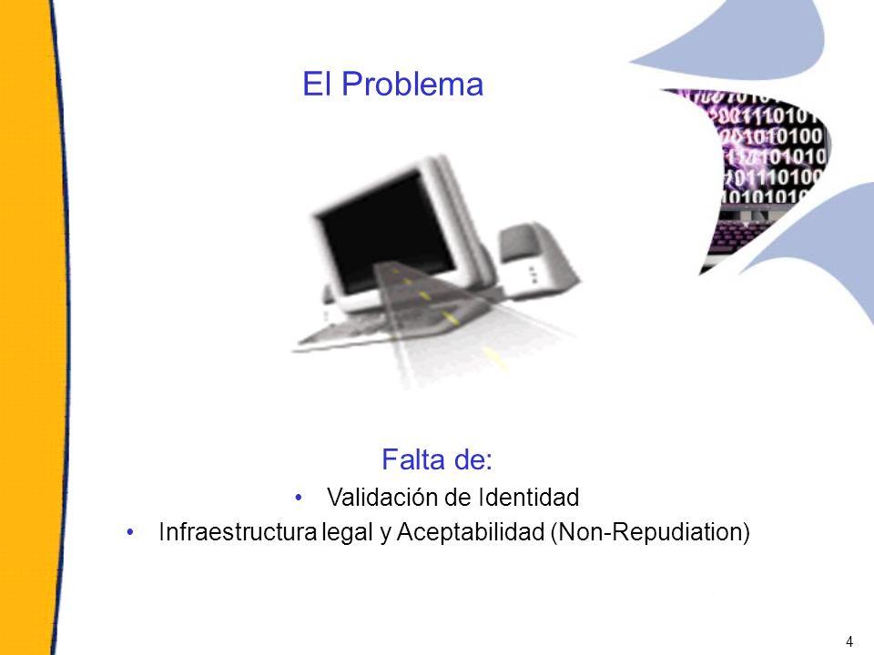 El Problema Falta de: Validación de Identidad Infraestructura legal y Aceptabilidad (Non-Repudiation) 4