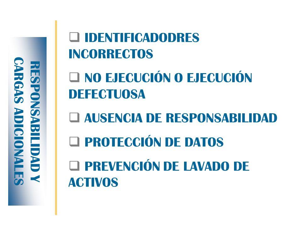 IDENTIFICADODRES INCORRECTOS NO EJECUCIÓN O EJECUCIÓN DEFECTUOSA AUSENCIA DE RESPONSABILIDAD PROTECCIÓN DE DATOS PREVENCIÓN DE LAVADO DE ACTIVOS RESPONSABILIDAD Y CARGAS ADICIONALES