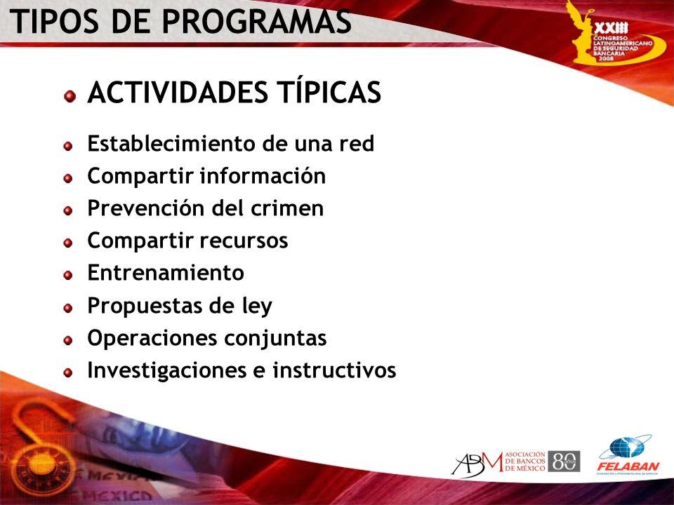 TIPOS DE PROGRAMAS ACTIVIDADES TÍPICAS Establecimiento de una red Compartir información Prevención del crimen Compartir recursos Entrenamiento Propues