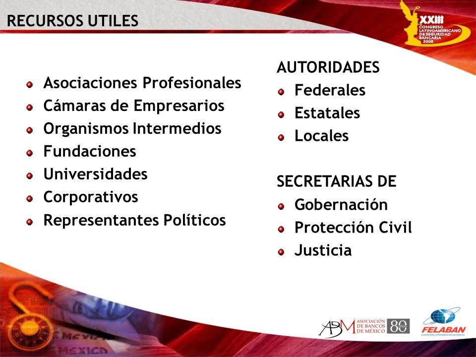 RECURSOS UTILES Asociaciones Profesionales Cámaras de Empresarios Organismos Intermedios Fundaciones Universidades Corporativos Representantes Polític