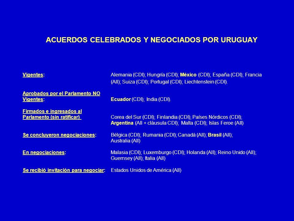 ACUERDOS CELEBRADOS Y NEGOCIADOS POR URUGUAY Vigentes: Alemania (CDI); Hungría (CDI); México (CDI); España (CDI); Francia (All); Suiza (CDI); Portugal