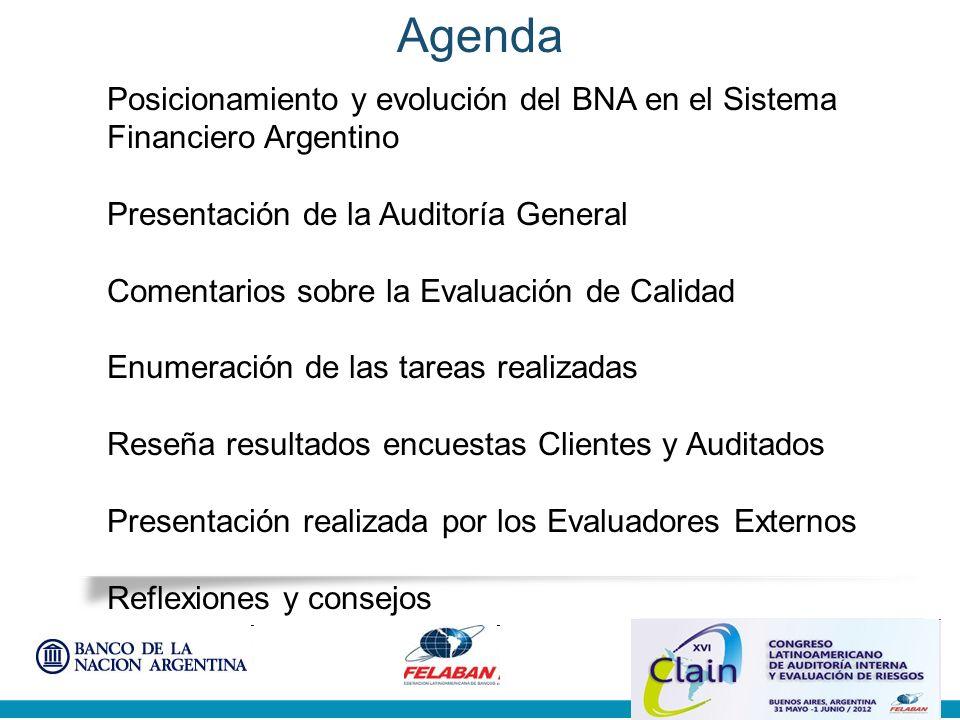 Referencia al Banco de la Nación Argentina PERFIL DE LA ENTIDAD Desde su creación, Contribuye al desarrollo de los sectores productivos del país.