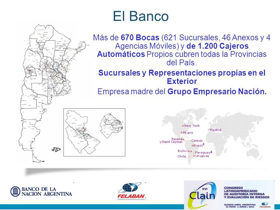 Grupo Banco de la Nación Argentina