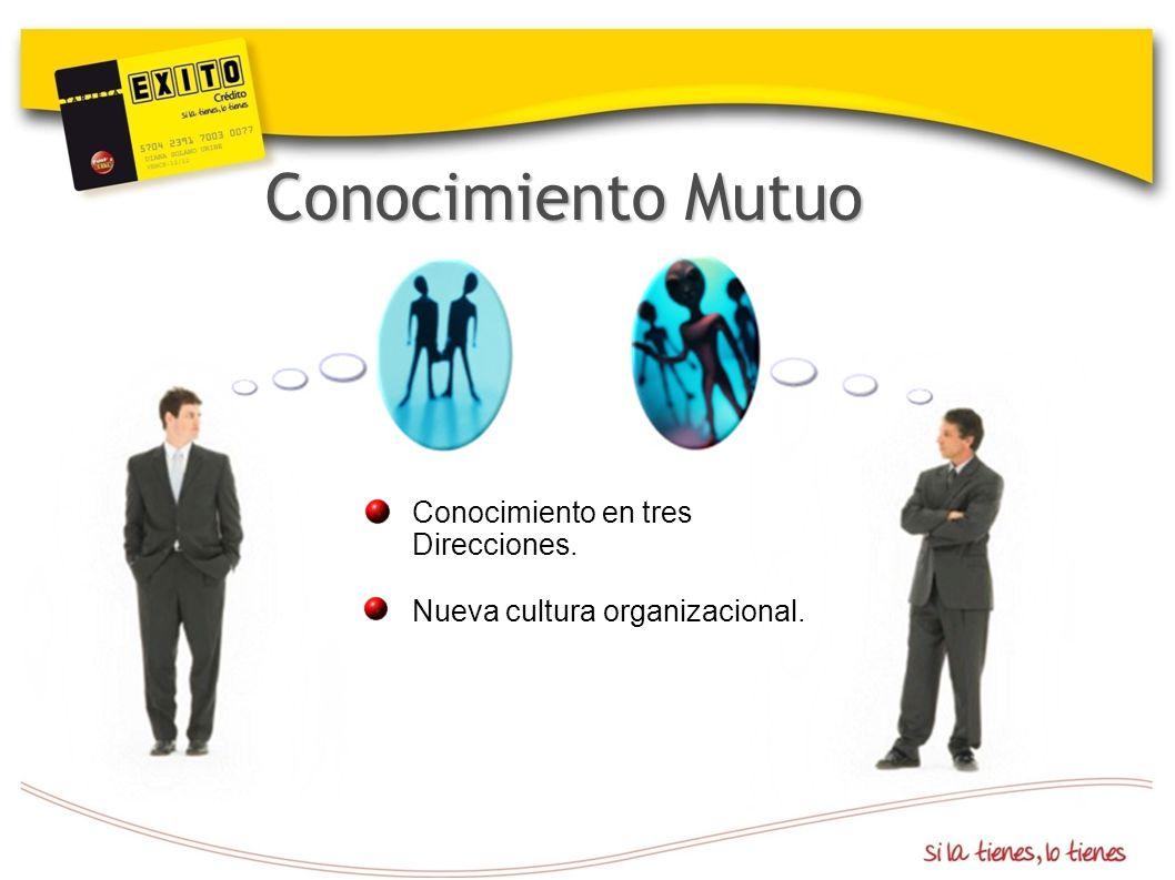 Conocimiento Mutuo Conocimiento en tres Direcciones. Nueva cultura organizacional.