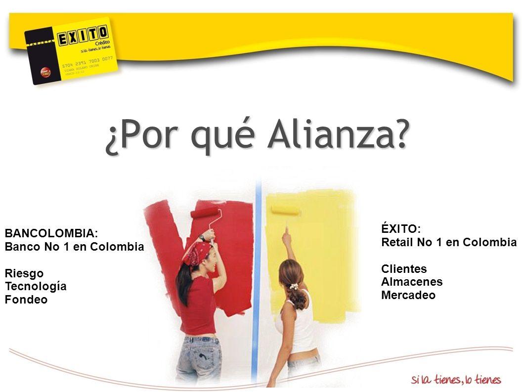 ¿Por qué Alianza? ÉXITO: Retail No 1 en Colombia Clientes Almacenes Mercadeo BANCOLOMBIA: Banco No 1 en Colombia Riesgo Tecnología Fondeo
