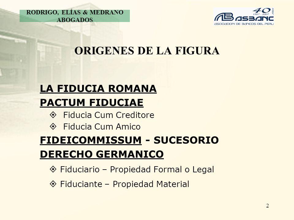 2 ORIGENES DE LA FIGURA LA FIDUCIA ROMANA PACTUM FIDUCIAE Fiducia Cum Creditore Fiducia Cum Amico FIDEICOMMISSUM - SUCESORIO DERECHO GERMANICO Fiducia