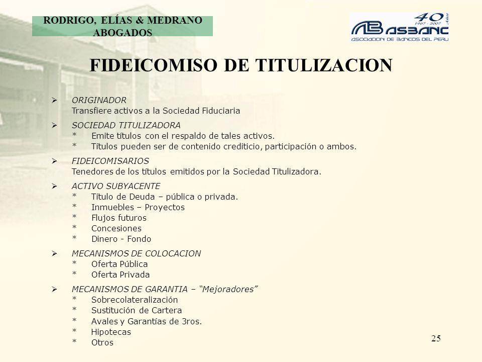 25 FIDEICOMISO DE TITULIZACION ORIGINADOR Transfiere activos a la Sociedad Fiduciaria SOCIEDAD TITULIZADORA *Emite títulos con el respaldo de tales ac