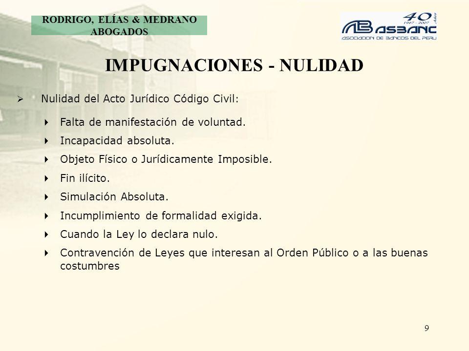 9 IMPUGNACIONES - NULIDAD Nulidad del Acto Jurídico Código Civil : Falta de manifestación de voluntad. Incapacidad absoluta. Objeto Físico o Jurídicam