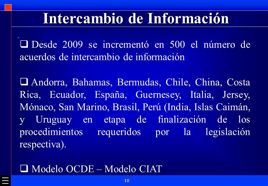 10 Intercambio de Información. Andorra, Bahamas, Bermudas, Chile, China, Costa Rica, Ecuador, España, Guernesey, Italia, Jersey, Mónaco, San Marino, B