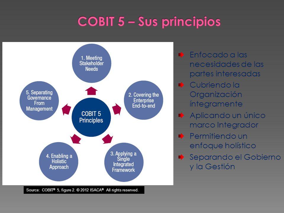 Enfocado a las necesidades de las partes interesadas Cubriendo la Organización íntegramente Aplicando un único marco Integrador Permitiendo un enfoque