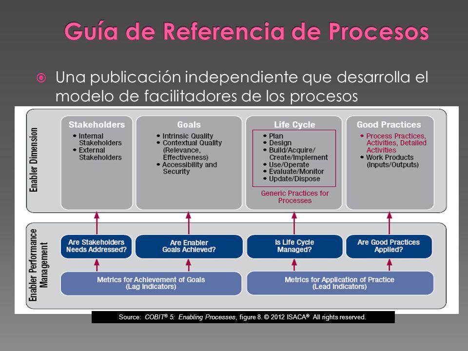 Una publicación independiente que desarrolla el modelo de facilitadores de los procesos Source: COBIT ® 5: Enabling Processes, figure 8. © 2012 ISACA