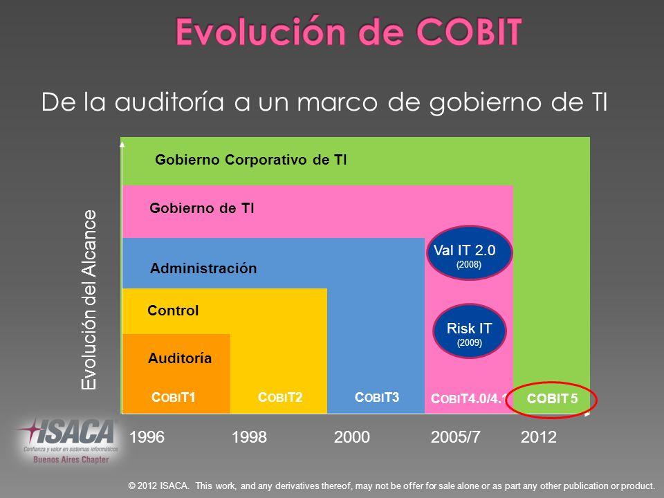 Gobierno Corporativo de TI COBIT 5 Gobierno de TI C OBI T4.0/4.1 Administración C OBI T3 Control C OBI T2 Auditoría C OBI T1 2005/720001998 Evolución