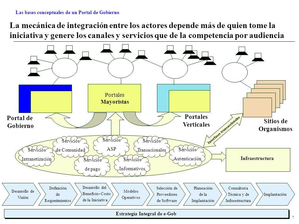 6 Estas transformaciones requieren de un esfuerzo conjunto, coordinado e integral e-solution Solicitud de Copias Certificadas Pago de Impuestos y Serv