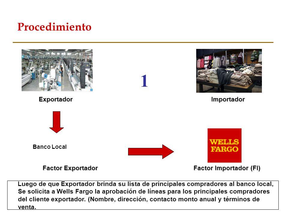 Luego de que Exportador brinda su lista de principales compradores al banco local, Se solicita a Wells Fargo la aprobación de líneas para los principa