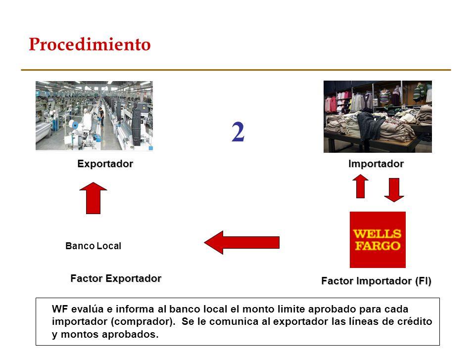 WF evalúa e informa al banco local el monto limite aprobado para cada importador (comprador). Se le comunica al exportador las líneas de crédito y mon