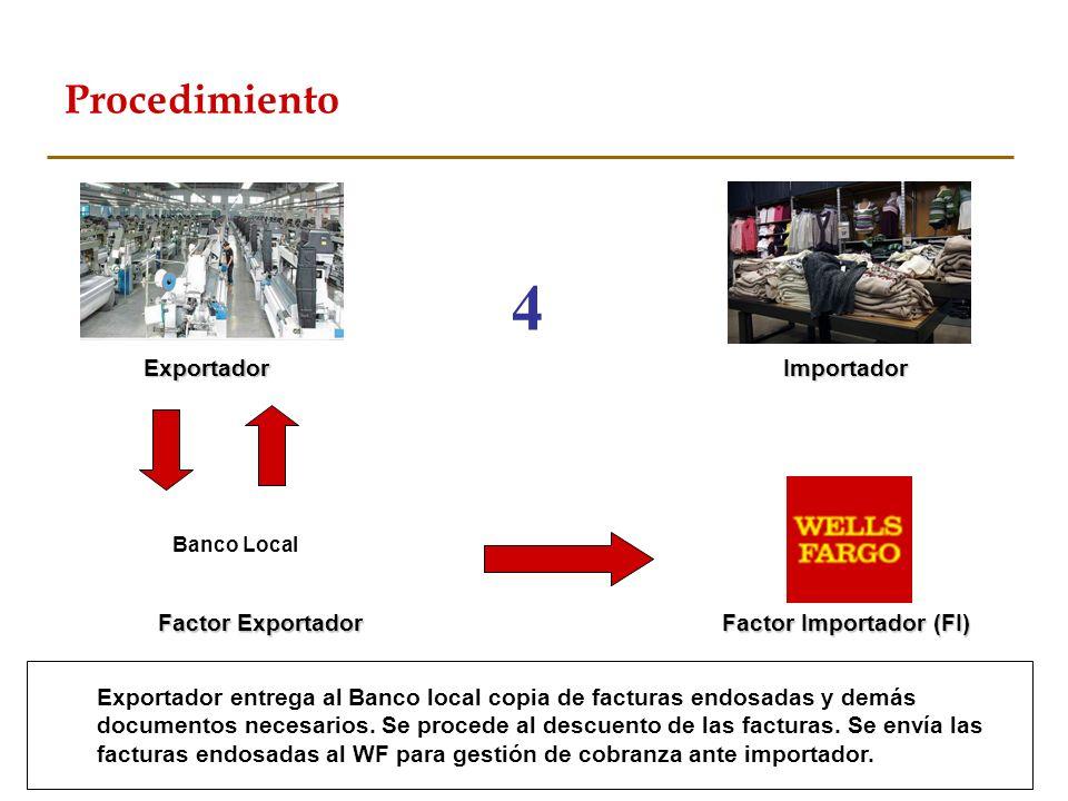 Exportador entrega al Banco local copia de facturas endosadas y demás documentos necesarios. Se procede al descuento de las facturas. Se envía las fac