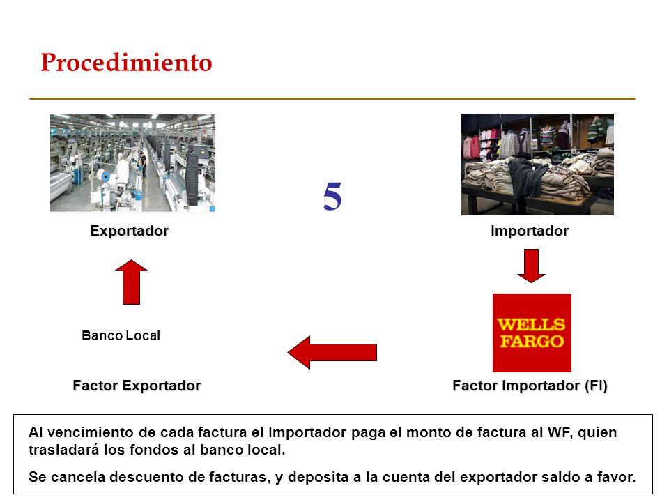 Al vencimiento de cada factura el Importador paga el monto de factura al WF, quien trasladará los fondos al banco local. Se cancela descuento de factu