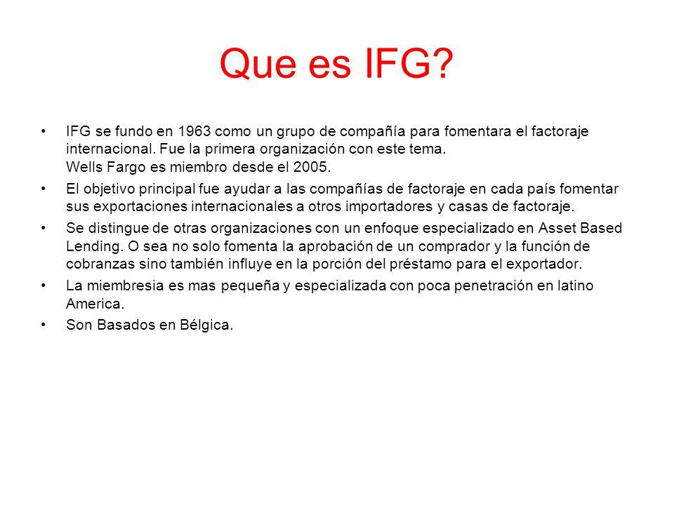 IFG se fundo en 1963 como un grupo de compañía para fomentara el factoraje internacional. Fue la primera organización con este tema. Wells Fargo es mi