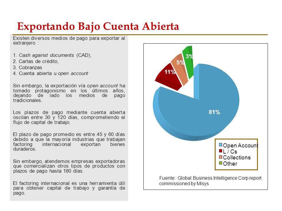 Exportando Bajo Cuenta Abierta Existen diversos medios de pago para exportar al extranjero : 1. Cash against documents (CAD), 2. Cartas de crédito, 3.