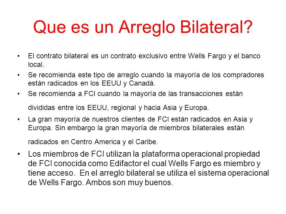 Que es un Arreglo Bilateral? El contrato bilateral es un contrato exclusivo entre Wells Fargo y el banco local. Se recomienda este tipo de arreglo cua