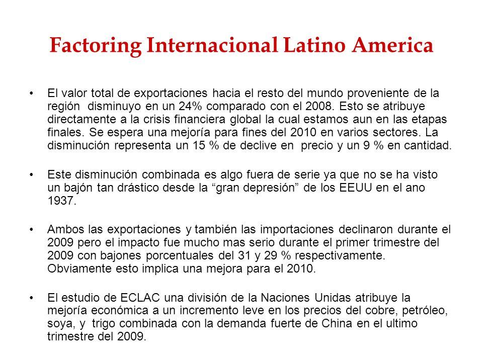 Factoring Internacional Latino America El valor total de exportaciones hacia el resto del mundo proveniente de la región disminuyo en un 24% comparado
