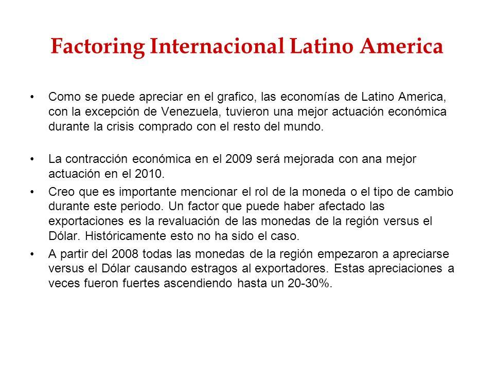 Factoring Internacional Latino America Como se puede apreciar en el grafico, las economías de Latino America, con la excepción de Venezuela, tuvieron