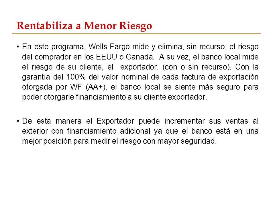 En este programa, Wells Fargo mide y elimina, sin recurso, el riesgo del comprador en los EEUU o Canadá. A su vez, el banco local mide el riesgo de su