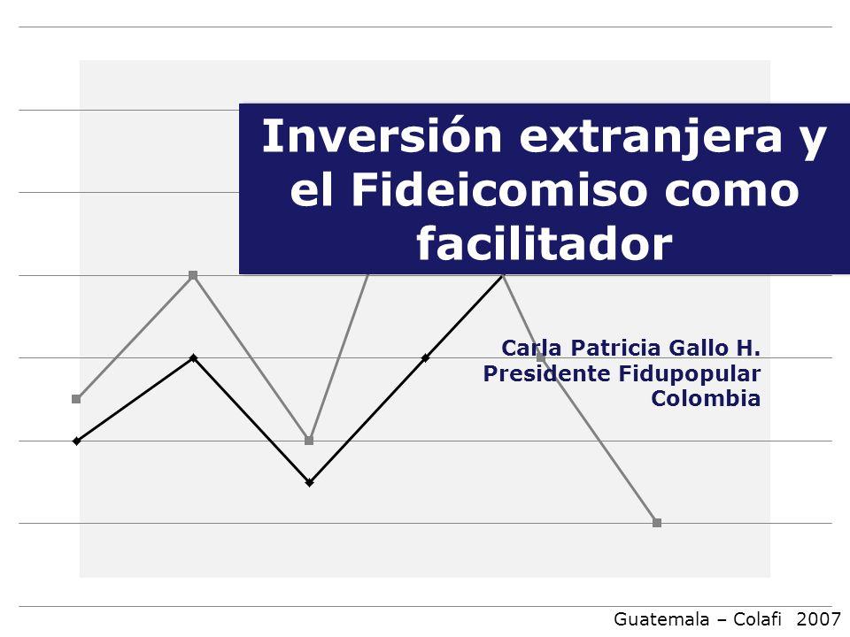 Guatemala – Colafi 2007 Carla Patricia Gallo H. Presidente Fidupopular Colombia Inversión extranjera y el Fideicomiso como facilitador Inversión extra