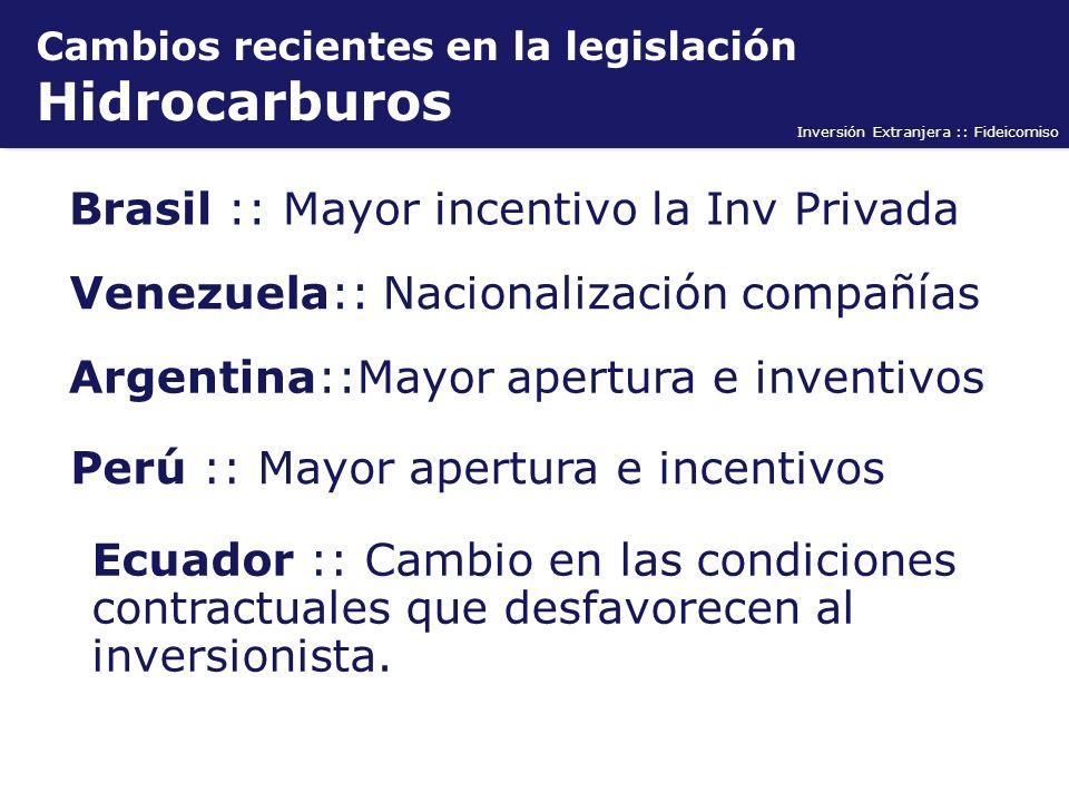 Inversión Extranjera :: Fideicomiso Cambios recientes en la legislación Hidrocarburos Brasil :: Mayor incentivo la Inv Privada Venezuela:: Nacionaliza