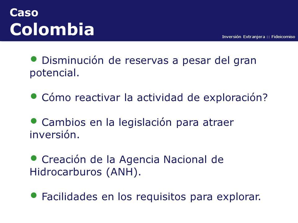 Inversión Extranjera :: Fideicomiso Caso Colombia Disminución de reservas a pesar del gran potencial. Cómo reactivar la actividad de exploración? Camb