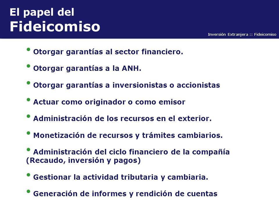 Inversión Extranjera :: Fideicomiso El papel del Fideicomiso Otorgar garantías al sector financiero. Otorgar garantías a la ANH. Otorgar garantías a i