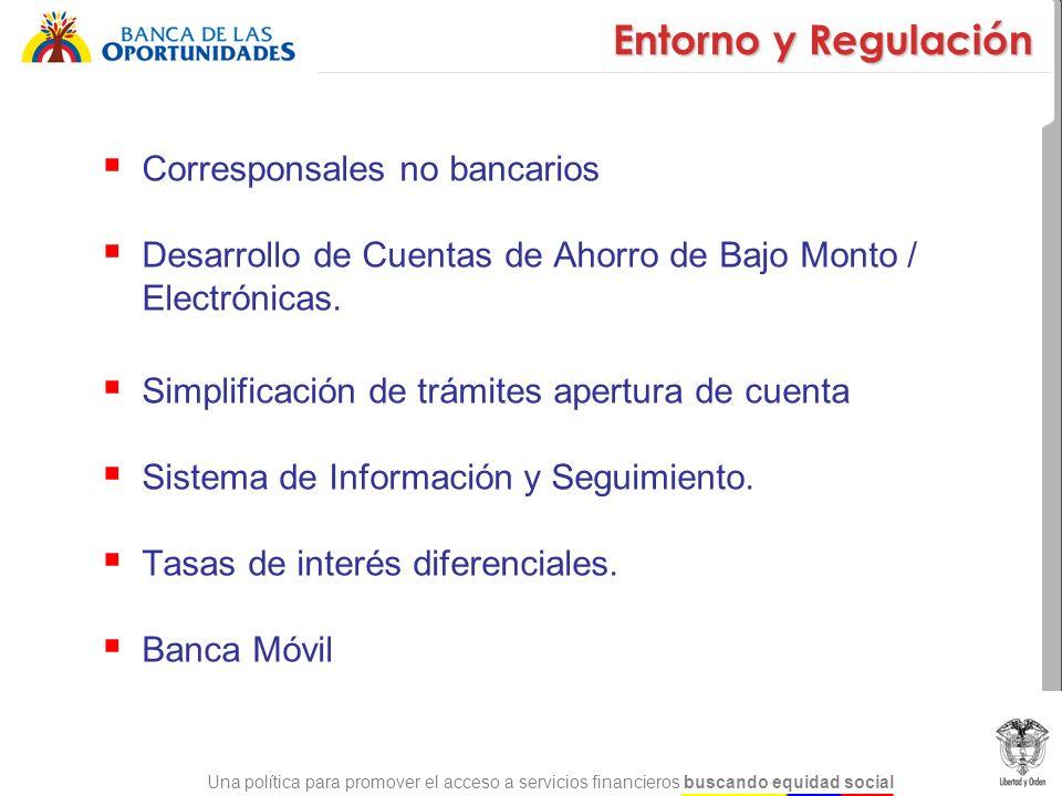 Una política para promover el acceso a servicios financieros buscando equidad social Corresponsales no bancarios Desarrollo de Cuentas de Ahorro de Ba