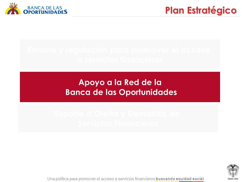 Una política para promover el acceso a servicios financieros buscando equidad social Apoyo a la Red de la Banca de las Oportunidades Plan Estratégico