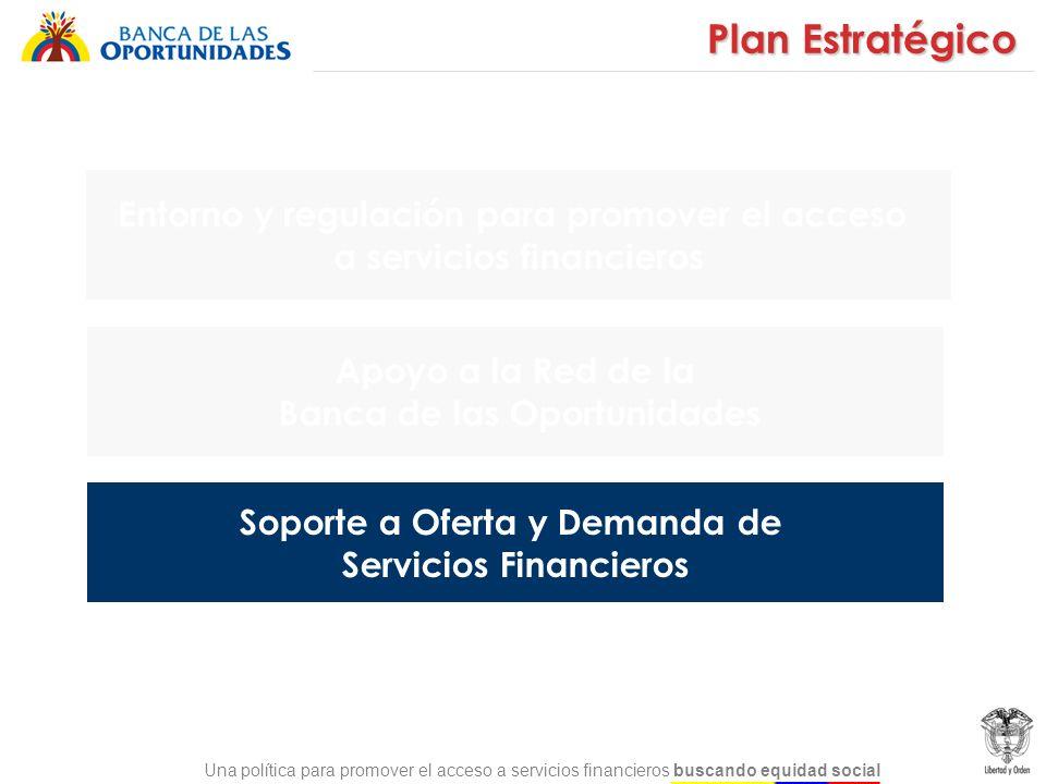 Una política para promover el acceso a servicios financieros buscando equidad social Soporte a Oferta y Demanda de Servicios Financieros Plan Estratég