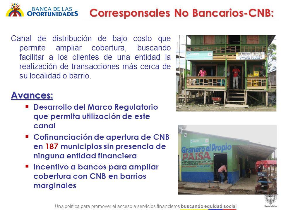 Una política para promover el acceso a servicios financieros buscando equidad social Canal de distribución de bajo costo que permite ampliar cobertura