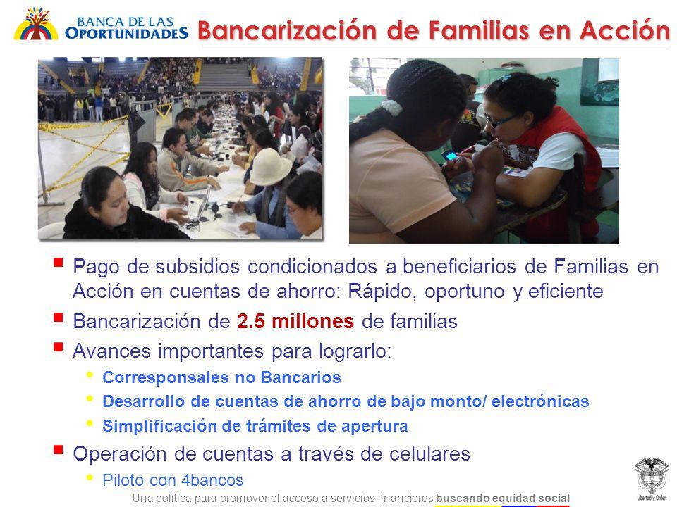 Una política para promover el acceso a servicios financieros buscando equidad social Pago de subsidios condicionados a beneficiarios de Familias en Ac