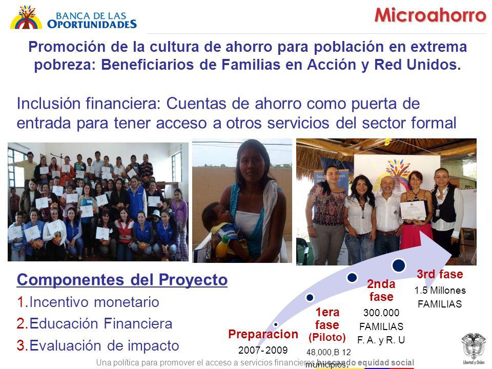 Una política para promover el acceso a servicios financieros buscando equidad social Promoción de la cultura de ahorro para población en extrema pobre