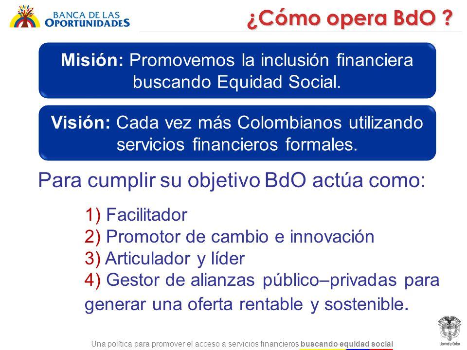 Una política para promover el acceso a servicios financieros buscando equidad social Para cumplir su objetivo BdO actúa como: 1) Facilitador 2) Promot
