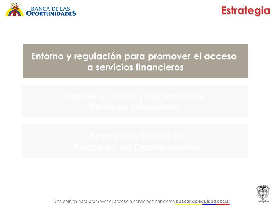 Una política para promover el acceso a servicios financieros buscando equidad social Entorno y regulación para promover el acceso a servicios financie