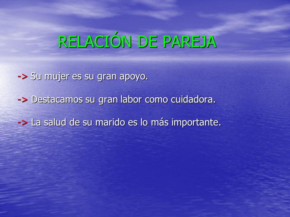 Relación de pareja RELACIÓN DE PAREJA -> Su mujer es su gran apoyo. -> Destacamos su gran labor como cuidadora. -> La salud de su marido es lo más imp