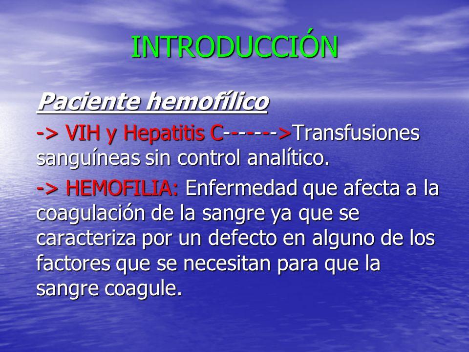 INTRODUCCIÓN Paciente hemofílico -> VIH y Hepatitis C------->Transfusiones sanguíneas sin control analítico. -> HEMOFILIA: Enfermedad que afecta a la